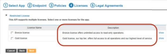 Licenses | Business Admin | Akana API Platform Help